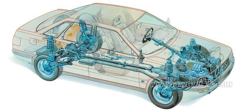 Audi All Wheel Drive Explained Awd Cars 4x4 Vehicles 4wd Trucks