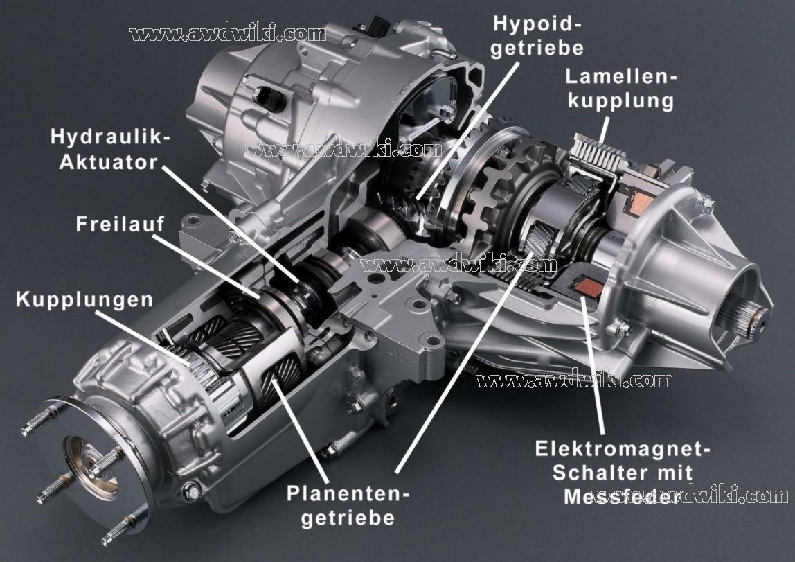 Honda all wheel drive explained   awd cars, 4x4 vehicles
