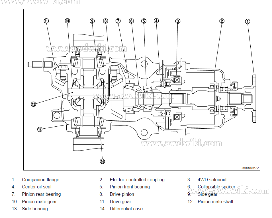 nissan-qashqai-xtrail-rear-differential