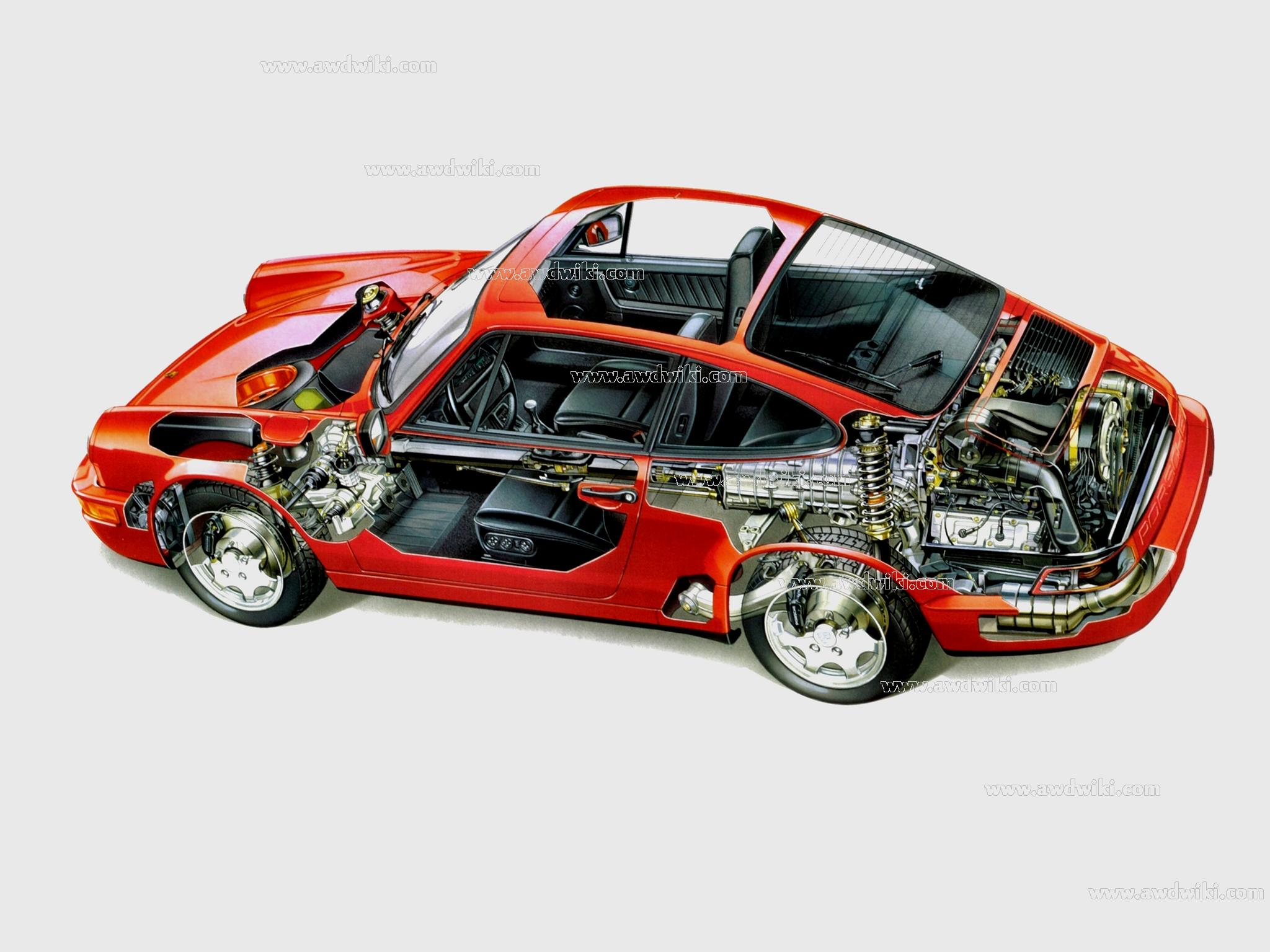 Porsche all wheel drive explained