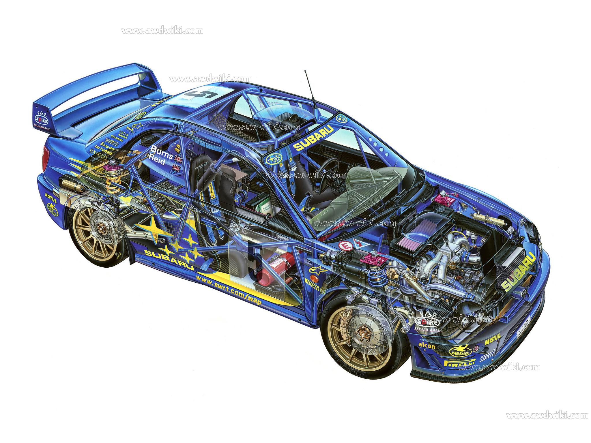 Subaru All Wheel Drive Explained Awd Cars 4x4 Vehicles 4wd Front Axle Diagram Impreza Wrc Second Generation