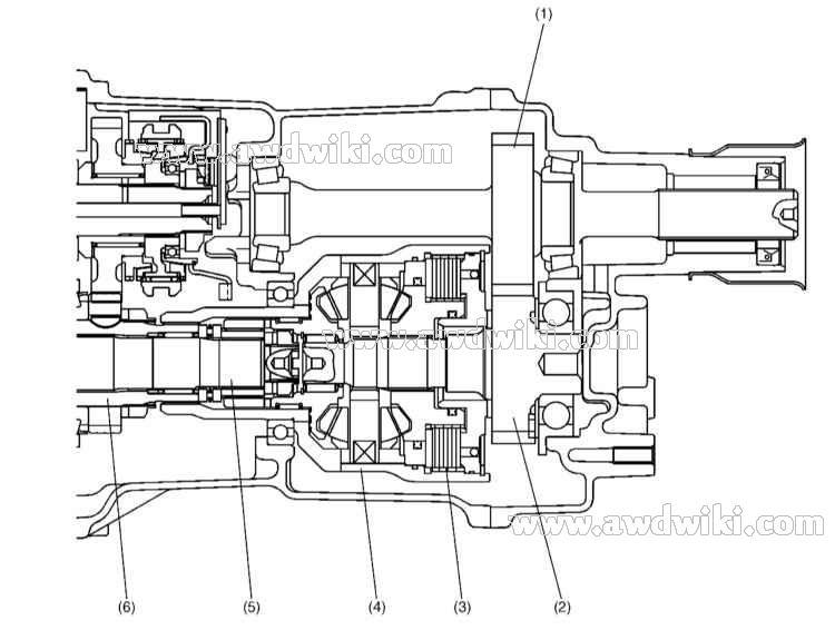 Sensational Subaru All Wheel Drive Explained Awd Cars 4X4 Vehicles 4Wd Wiring Cloud Usnesfoxcilixyz