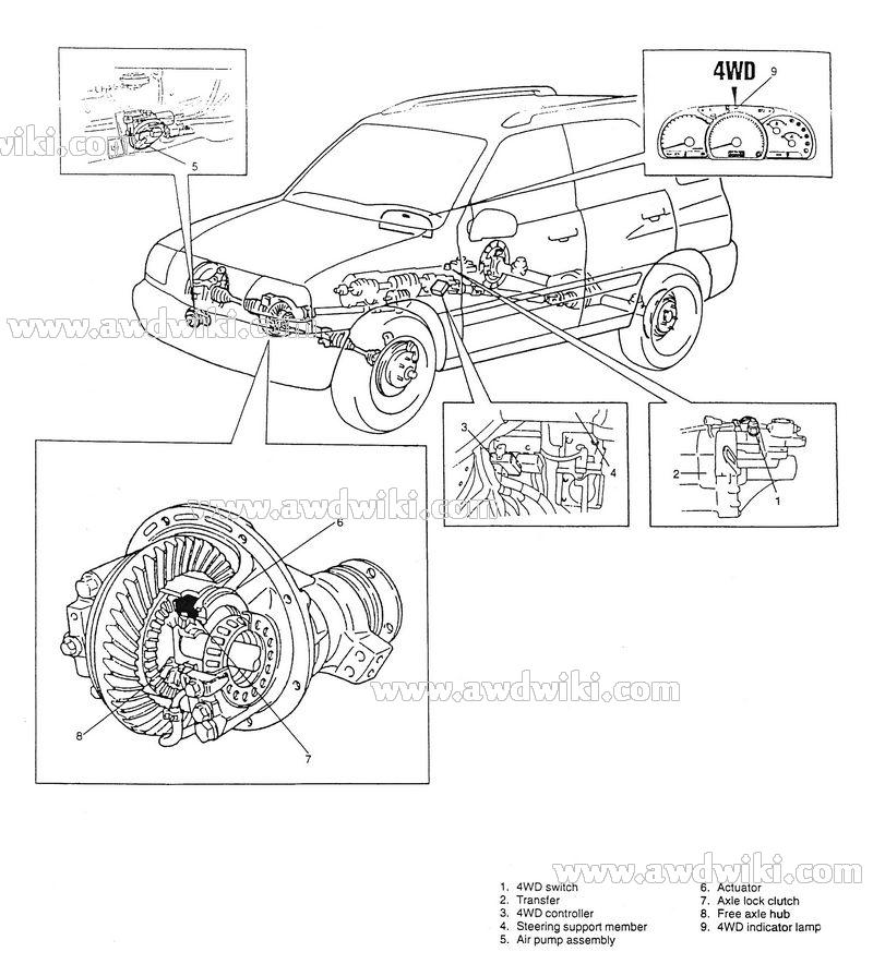 2001 suzuki grand vitara front end diagram