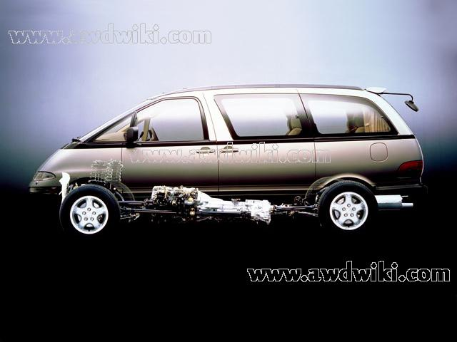 toyota previa transmission diagram toyota all wheel drive explained awd cars  4x4 vehicles  4wd  toyota all wheel drive explained awd