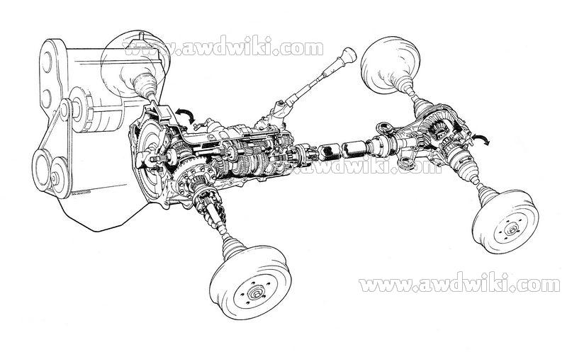 volkswagen all wheel drive explained