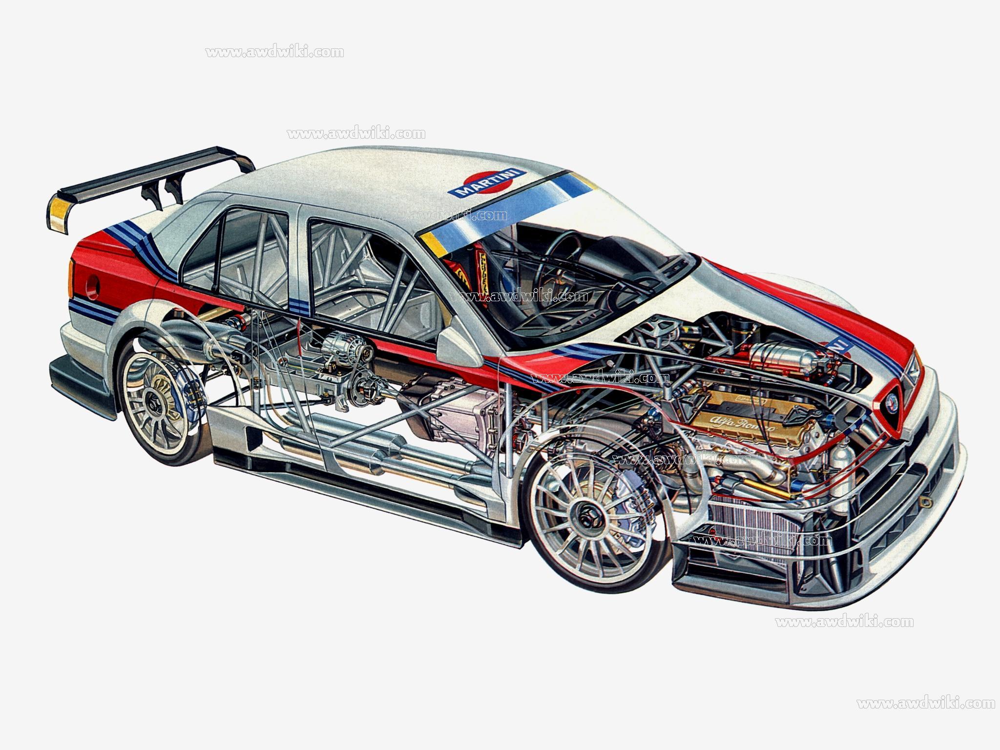 alfa romeo all wheel drive explained awd cars x vehicles wd alfa romeo 155 dtm 3
