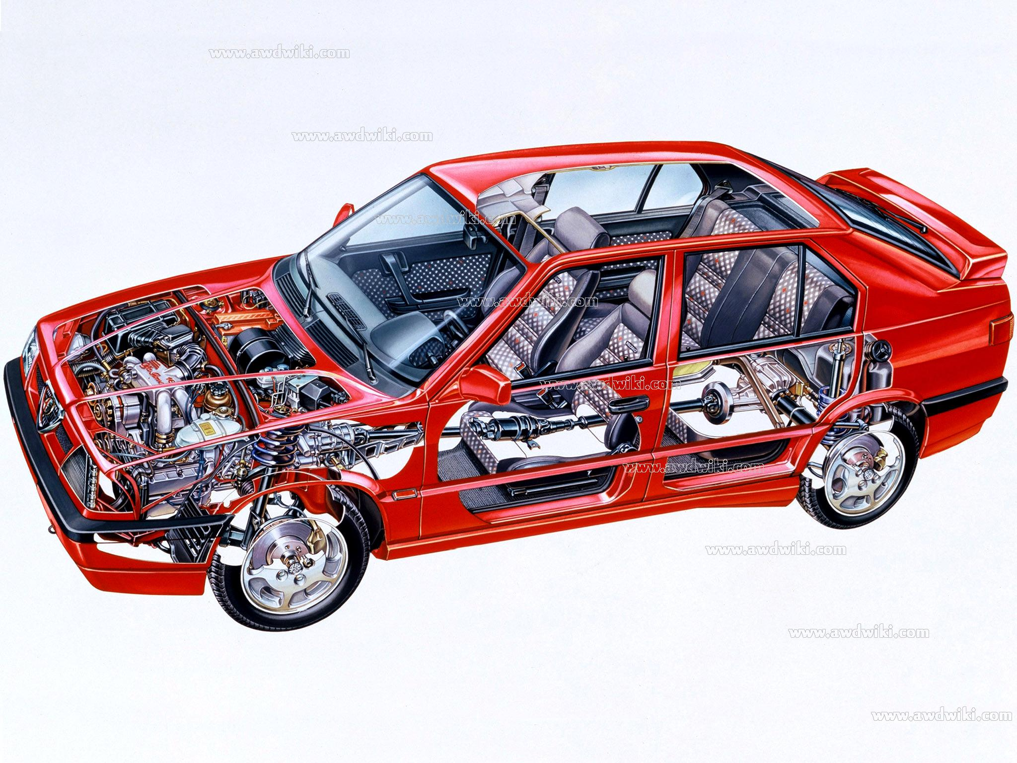 Alfa Romeo All Wheel Drive Explained Awd Cars 4x4 Vehicles 4wd Spider Engine Diagram 33 Transmission