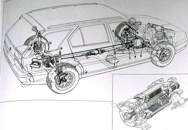 Alfa-Romeo all wheel drive explained | awd cars, 4x4 vehicles, 4wd on alpine romeo, ver videos de romeo, things that describe romeo, marseille romeo, alpha romeo, giulietta and romeo, uggs on sale men's romeo,
