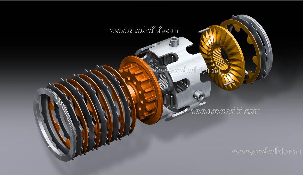 Устройство центрального (межосевого) дифференциала Фото: Audi.