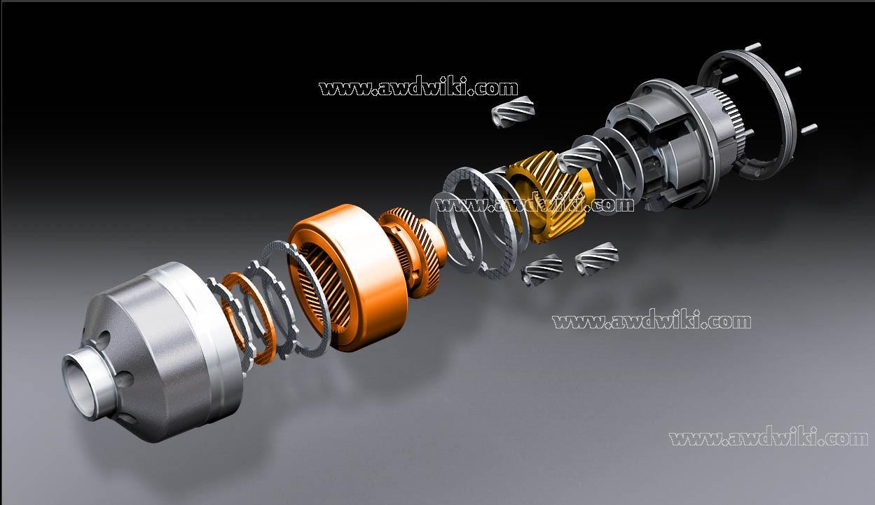Quattro Evolutions Awd Cars 4x4 Vehicles 4wd Trucks 4motion Audi A4 1 8 Engine Diagram 5 Torsen Type 3 Differential