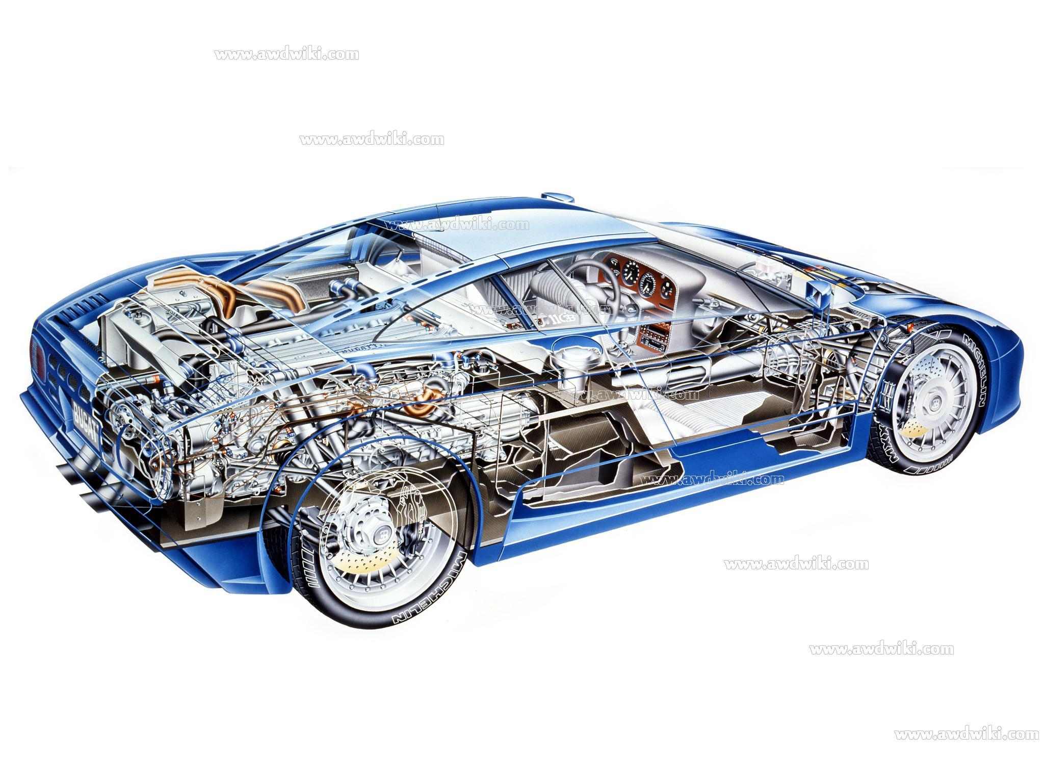 bugatti all wheel drive explained awd cars 4x4 vehicles 4wd trucks