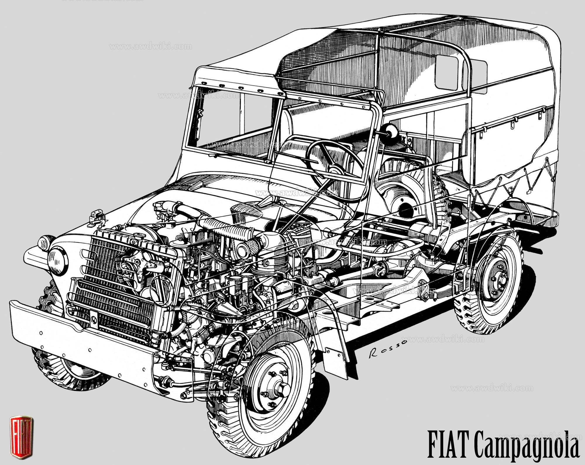 Fiat all wheel drive explained awd cars 4x4 vehicles 4wd trucks 4motion quattro xdrive