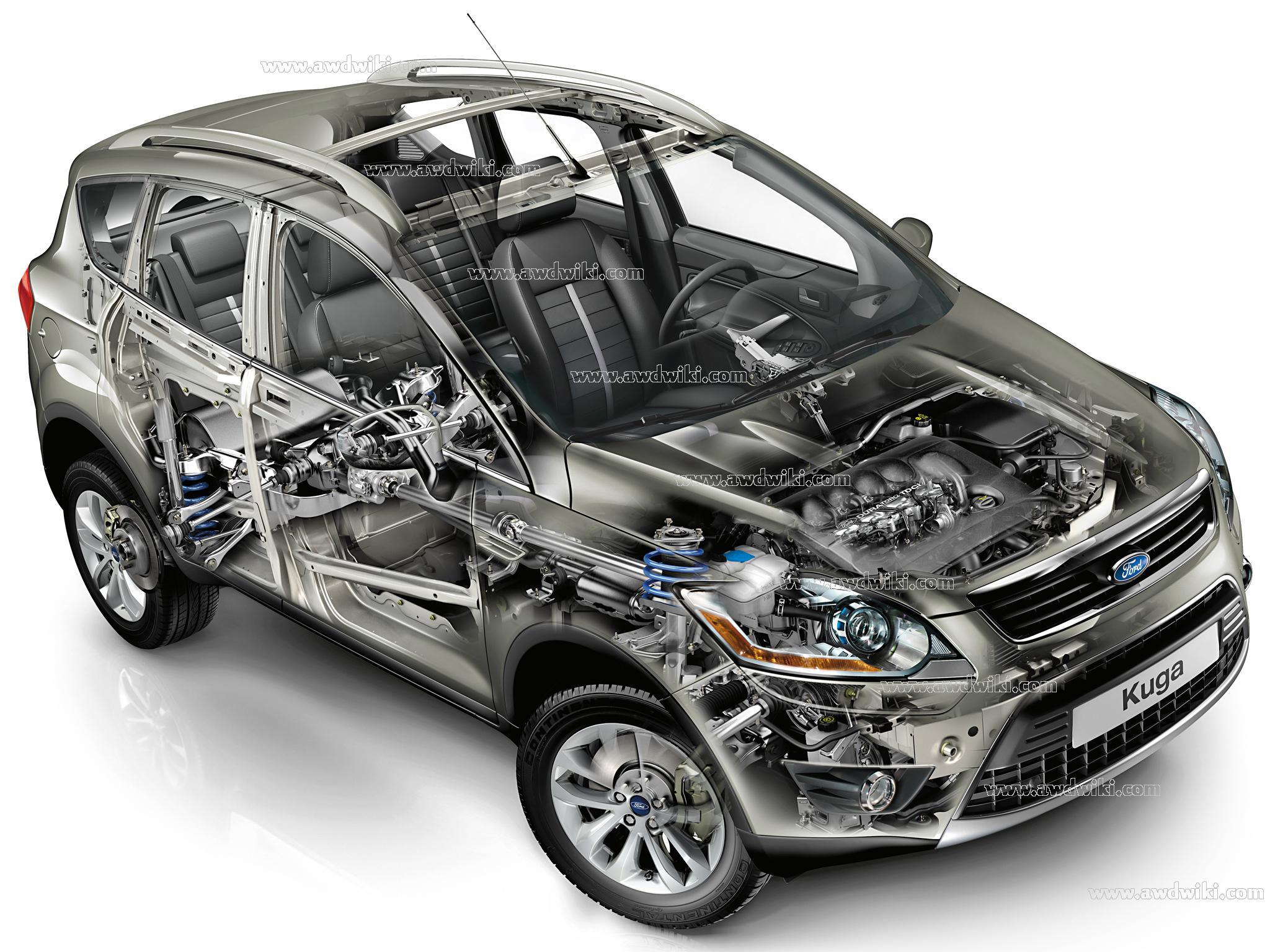 Ford kuga transmission