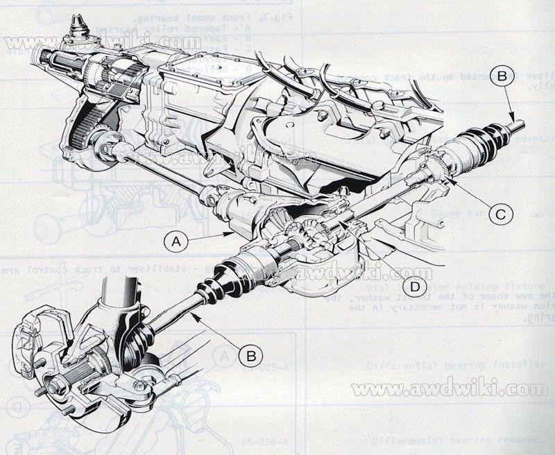 ford-sierra-4x4-differential.jpg