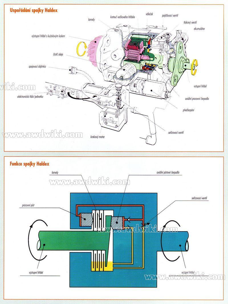haldex gen 3 piping diagram blueraritan info rh blueraritan info Piping Diagram Symbols Valves Piping and Instrumentation Diagram