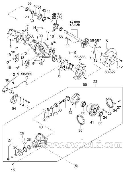 kia-sorento-rear-axle