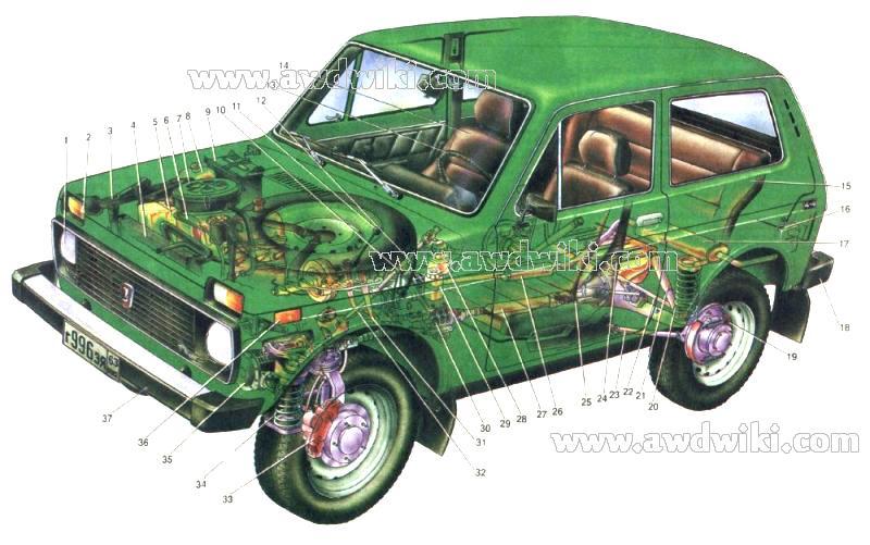 Lada all wheel drive explained awd cars 4x4 vehicles 4wd trucks 4motion quattro xdrive