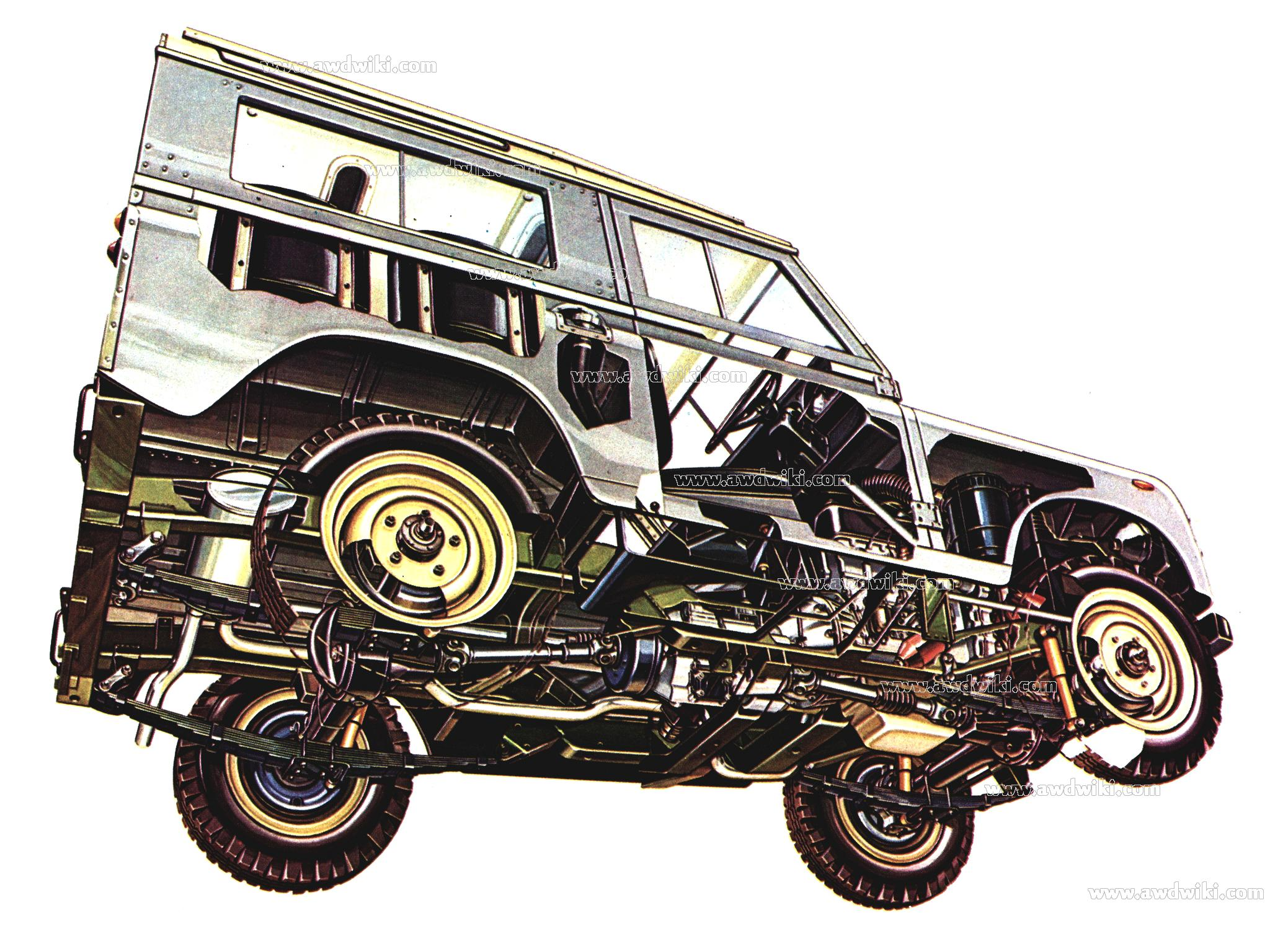 Land Rover All Wheel Drive Explained Awd Cars 4x4 Vehicles 4wd Coupling Series Iii