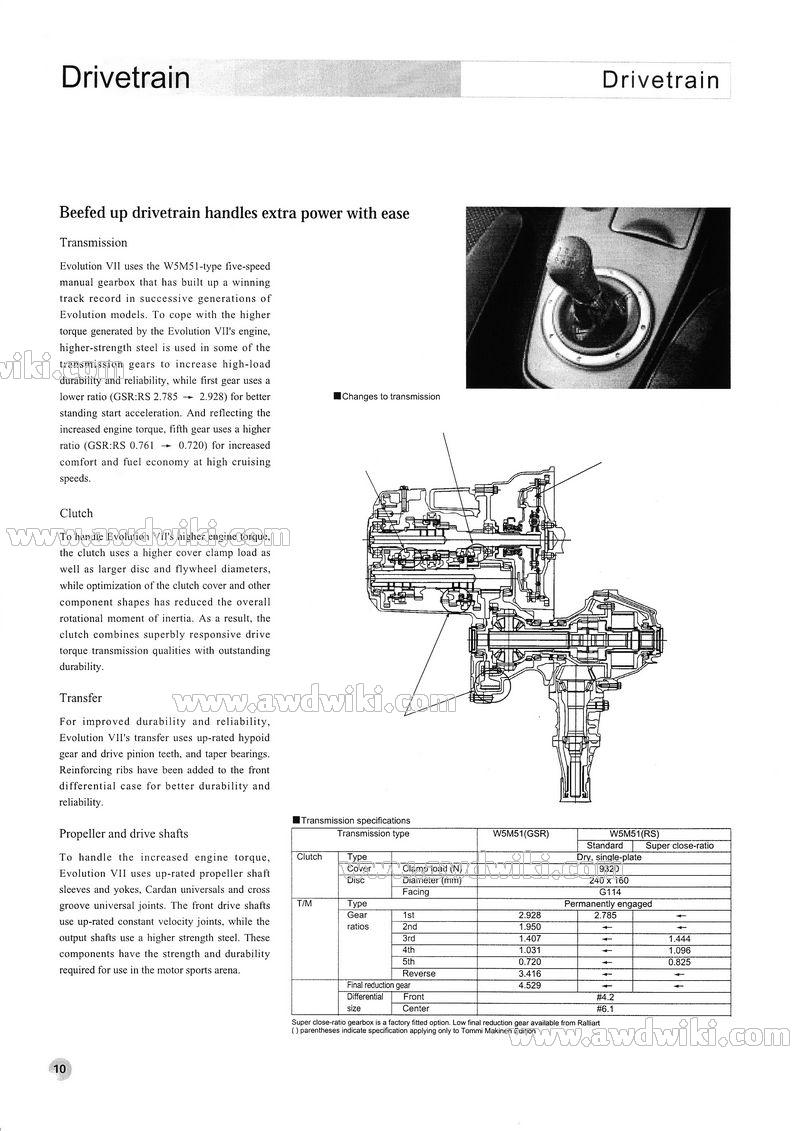 Mitsubishi All Wheel Drive Explained Awd Cars 4x4 Vehicles 4wd Delica Central Locking Wiring Diagram Lancer Evo Vii Xx