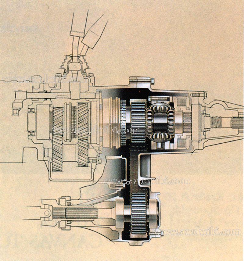 Mitsubishi Pajero (1991-1999)