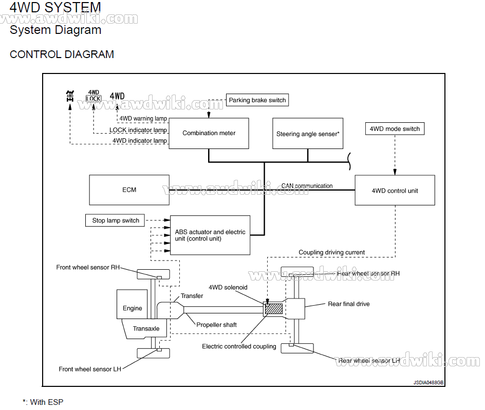 nissan qashqai wiring diagram nissan free engine image for user manual
