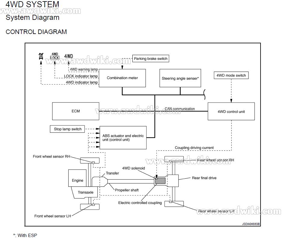 nissan qashqai wiring diagram nissan free engine image for user manual