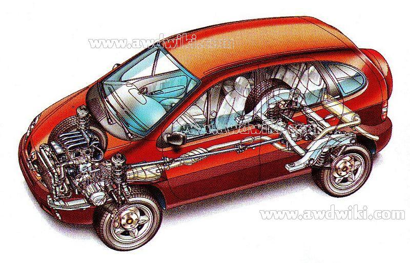 Renault Scenic Rx4. Scenic RX4(Edit)