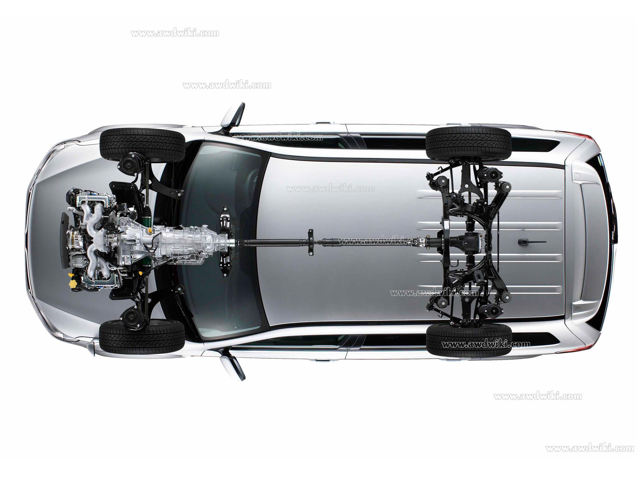 Subaru forester transsmision third generation