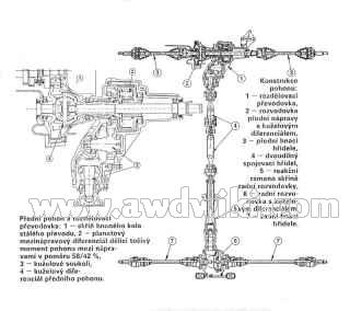 Иллюстрация: Ford Mondeo gen.  I центральный дифференциал планетарного типа и схема трансмиссии.