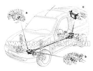 Schematic Symbols Fuse besides Wiringdiagramscatalogues wordpress moreover Boxer Engine Sound besides T24137409 2007 f 550 ford diesel fuse panel further 6 0l Injector Harness. on peugeot partner wiring diagram