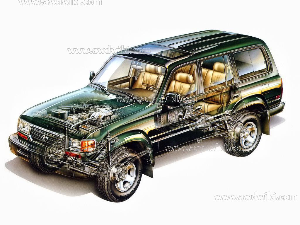 Toyota All Wheel Drive Explained Awd Cars 4x4 Vehicles 4wd 2004 Rav4 Engine Diagram Land Cruiser 80 Us