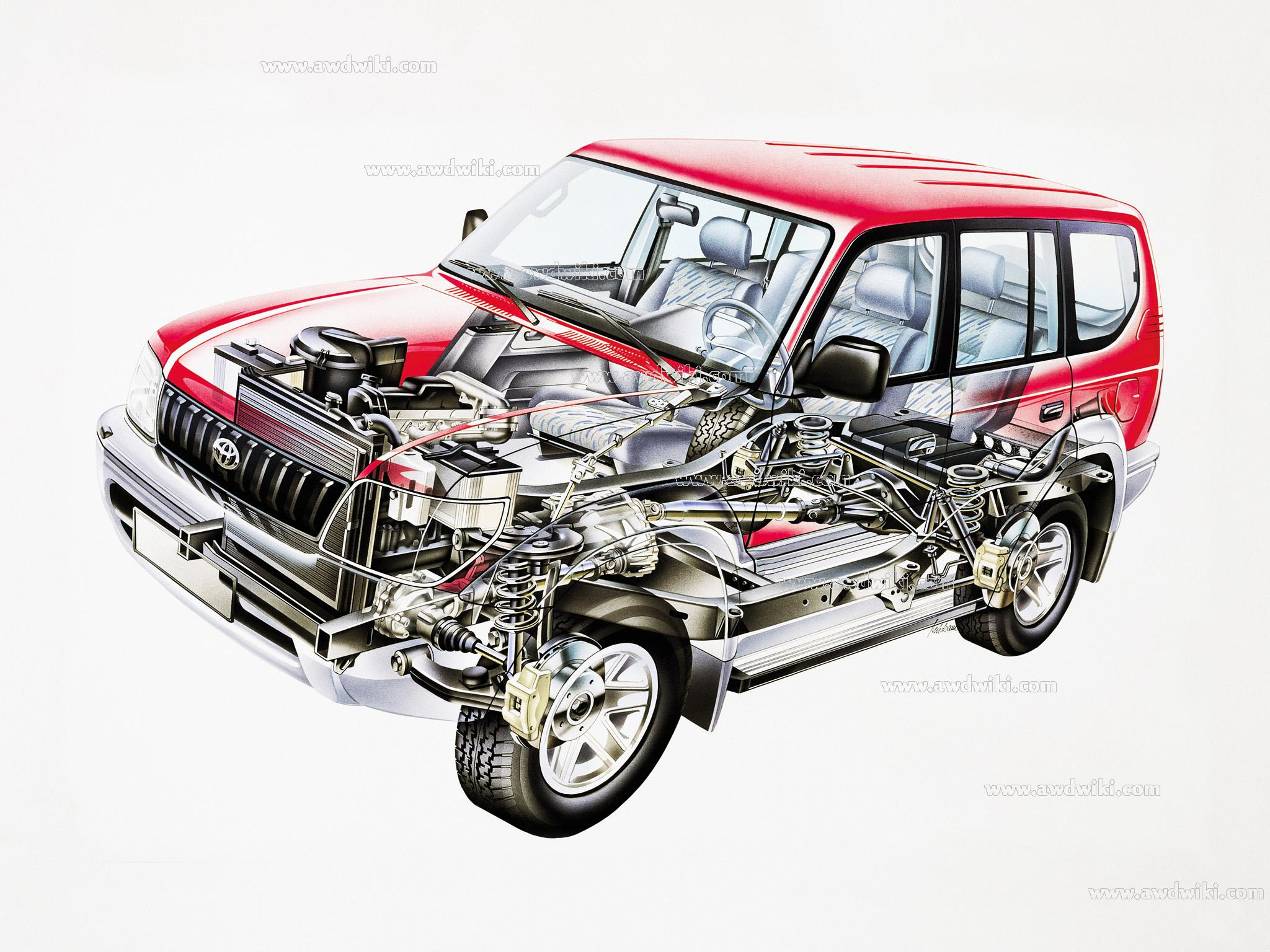 Toyota All Wheel Drive Explained Awd Cars 4x4 Vehicles 4wd 1993 Land Cruiser Engine Diagram 90