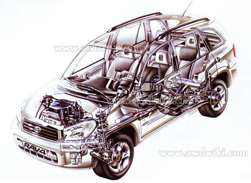Toyota all wheel drive explained | awd cars, 4x4 vehicles, 4wd ...: 2005 Toyota Rav4 Engine Diagram at e-platina.org