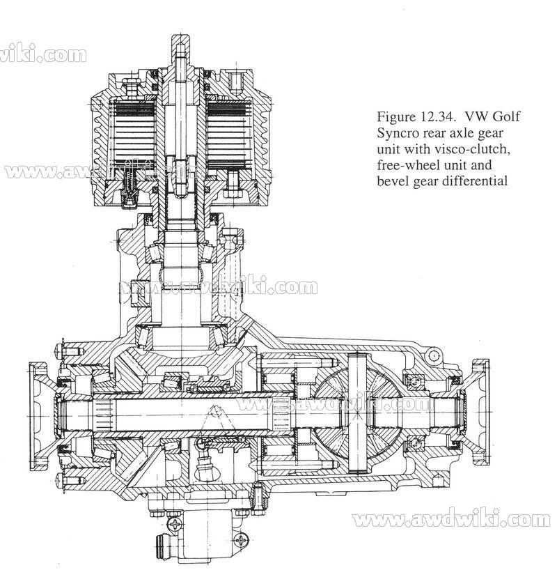 volkswagen-golf-2-syncro_xx.jpg