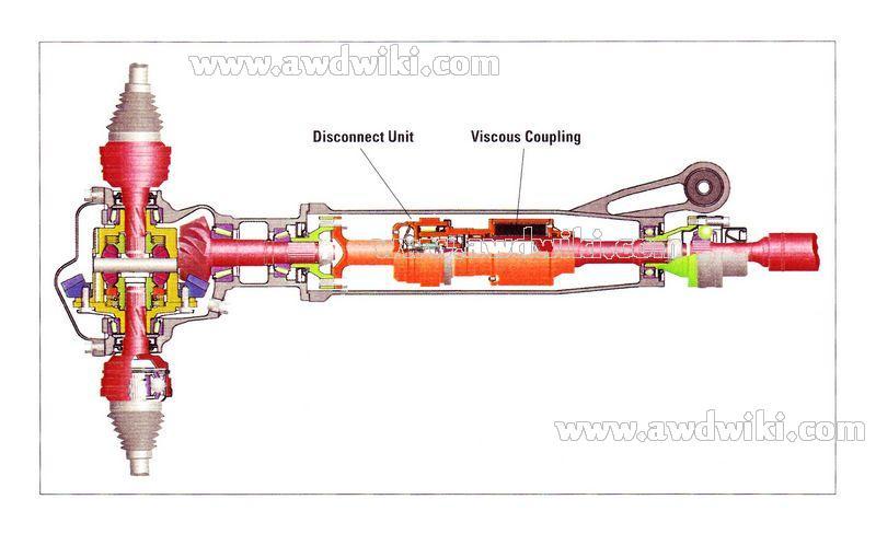 2004 Volvo T6 Engine Diagram